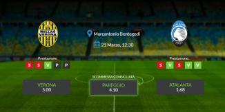 Consigli per Hellas Verona - Atalanta: domenica 21 marzo 2021 - Serie A