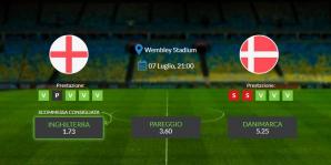 Consigli per Inghilterra vs Danimarca: mercoledi 7 luglio 2021 - Euro 2020