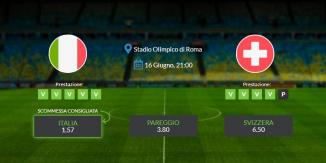 Consigli per Italia vs Svizzera: mercoledì 16 giugno 2021 - Euro 2020