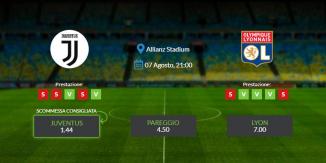 Consigli per Juventus vs Lione: venerdì 07 agosto 2020 - Champions League