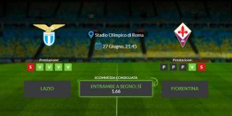 Consigli per Lazio vs Fiorentina: sabato 27 giugno 2020 - Serie A