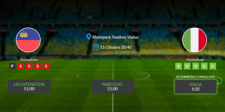 Consigli per Liechtenstein-Italia: martedi 15 ottobre 2019 - Qualificazioni Euro 2020
