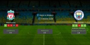Liverpool vs Manchester City Supercoppa 04.08.2019