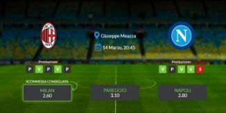 Consigli per Milan - Napoli: domenica 14 marzo 2021 - Serie A