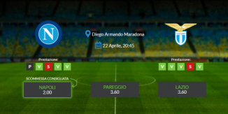Consigli per Napoli vs Lazio: giovedi 22 aprile 2021 - Serie A