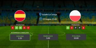 Consigli per Spagna vs Polonia: sabato 19 giugno 2021 - Euro 2020