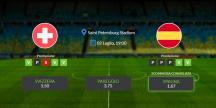 Consigli per Svizzera vs Spagna: venerdì 2 luglio 2021 - Euro 2020