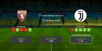 Consigli per Torino - Juventus: sabato 21 aprile 2021 - Serie A