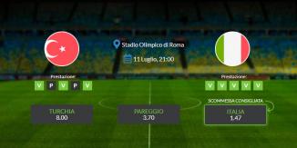 Consigli per Turchia vs Italia - venerdì 11 giugno 2020 - Euro 2020
