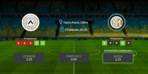 Consigli per Udinese vs Internazionale: domenica 02 febbraio 2020 - Serie A